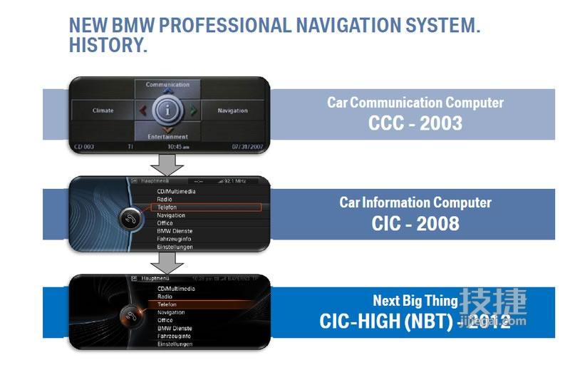 如何区分宝马CCC,CIC,NBT主机的界面